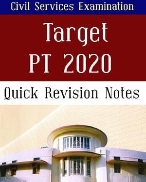 UPSC Prelims 2020 Important Topics