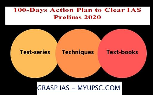 100-Days Action Plan to Clear IAS Prelims 2020
